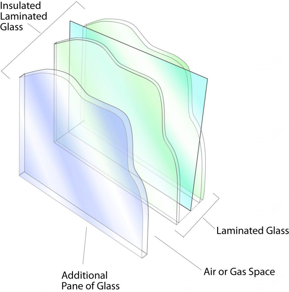 impact resistance glass