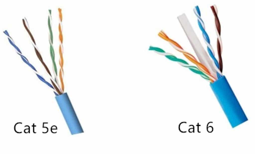 Cat 5/6 Ethernet Cables