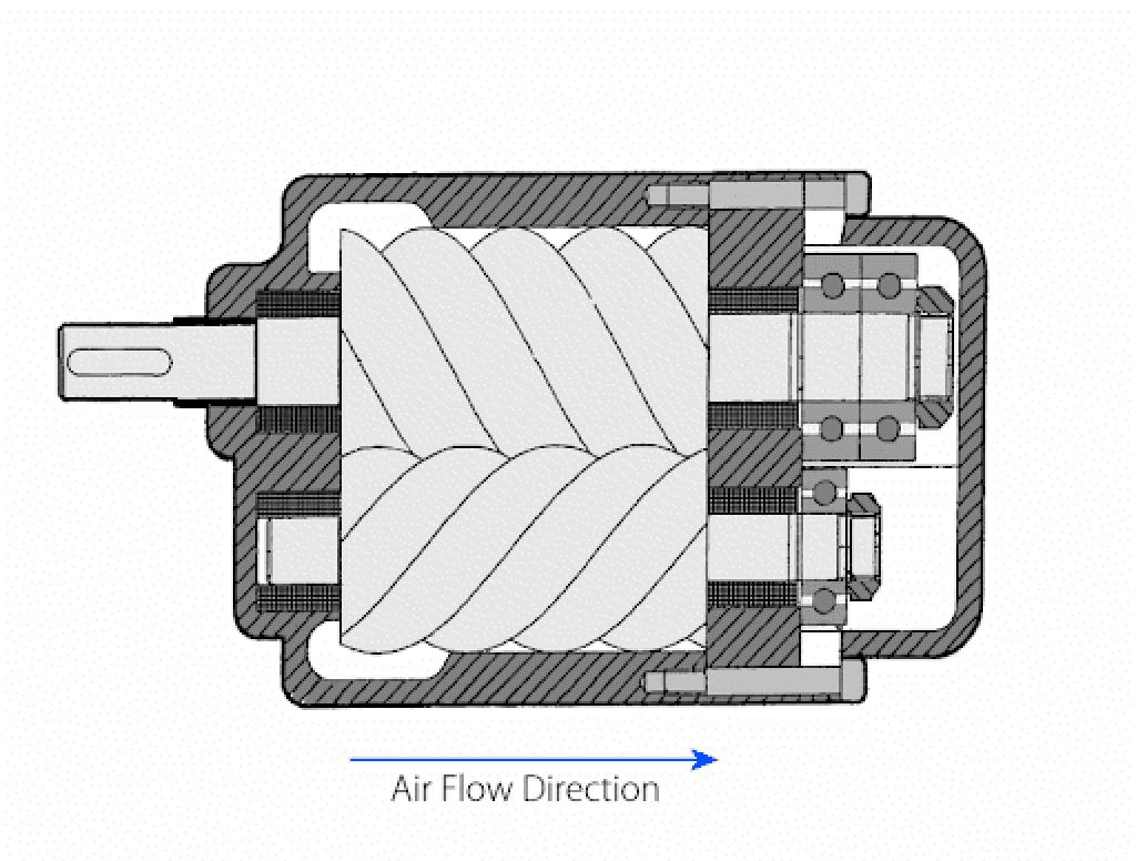 rotary screw air compressor diagram